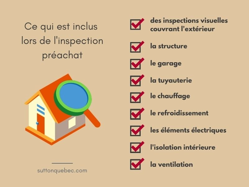 Ce qui est inclus dans l'inspection préachat