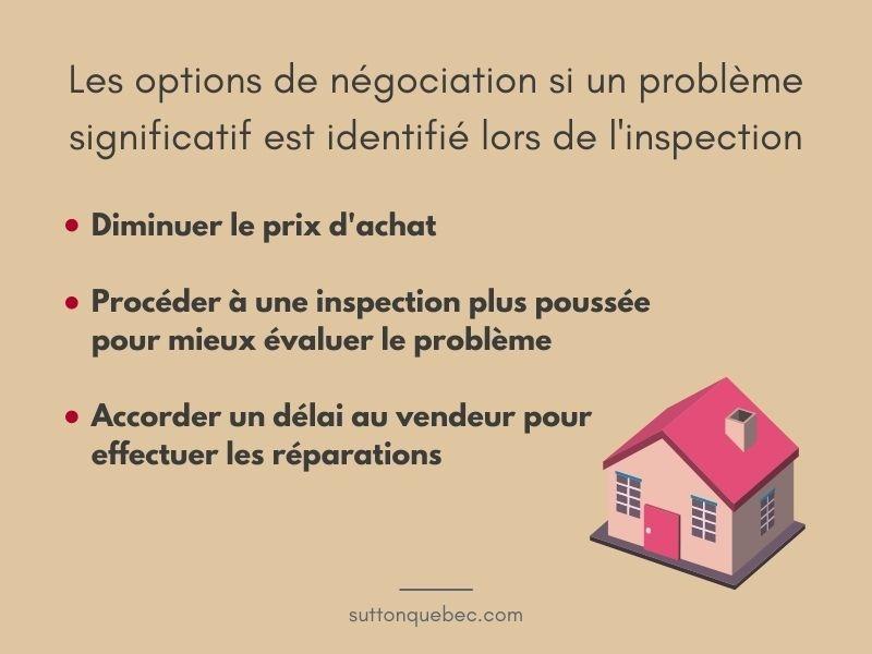 Options de négociation après l'inspection préachat
