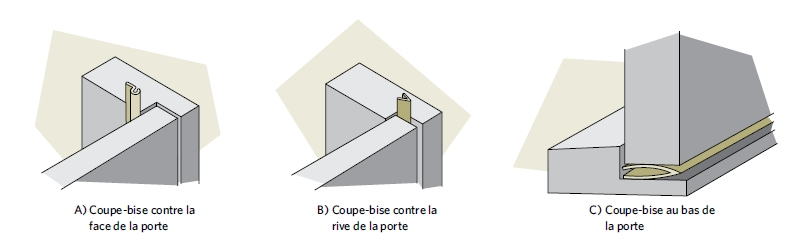 Coupe-bise