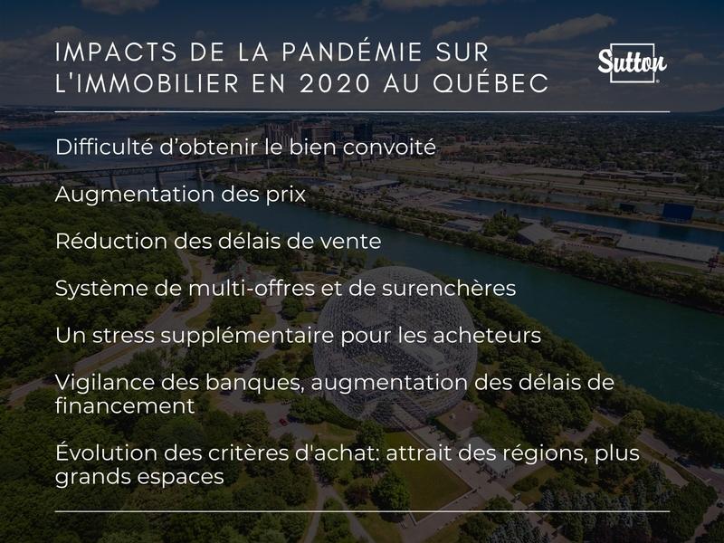 IMPACTS DE LA PANDÉMIE SUR L'IMMOBILIER EN 2020 AU québec