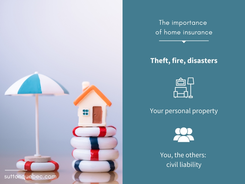 what a tenant's home insurance covers