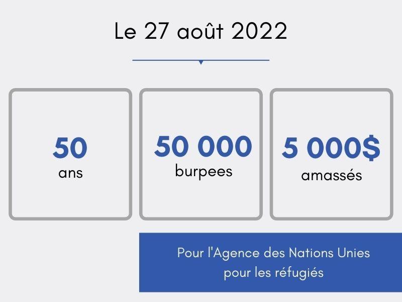 Objectifs de la levée de fonds de Maxence Renaud