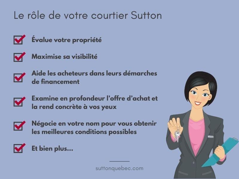Le rôle de votre courtier Sutton pour vous aider à la vente de votre maison